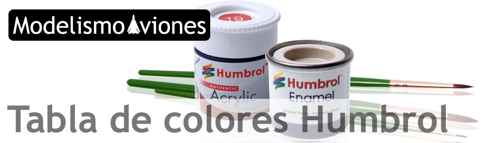 Tabla de colores Humbrol