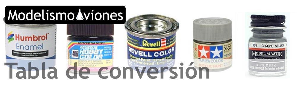 Tabla de conversión de pinturas
