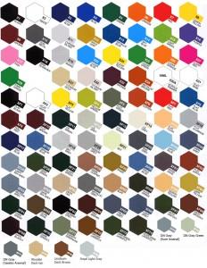Carta colores Tamiya acrílicos
