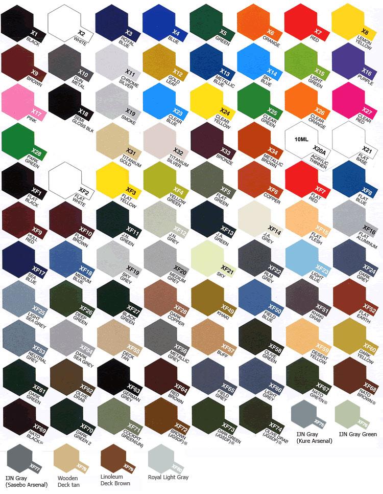 Cartas de colores tamiya hobby maquetas y modelismo for Gama de colores pintura