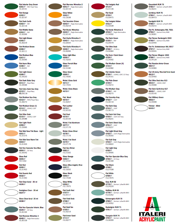 Related to colores ral gama de colores ral quotes for Tabla colores pintura