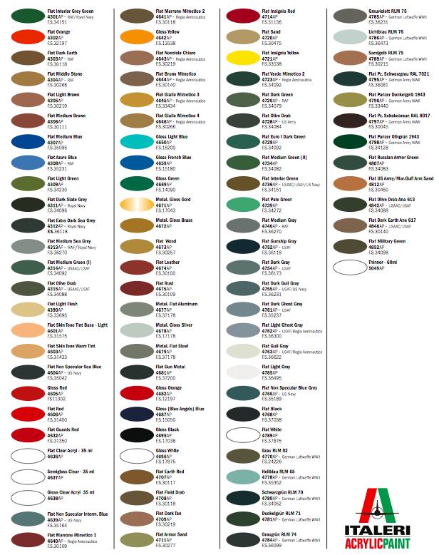 Pinturas italeri acr licas para modelismo y maquetas for Tabla de colores pintura interior