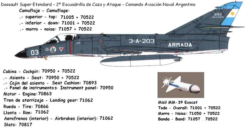 Dassault Super Etendard Argentino