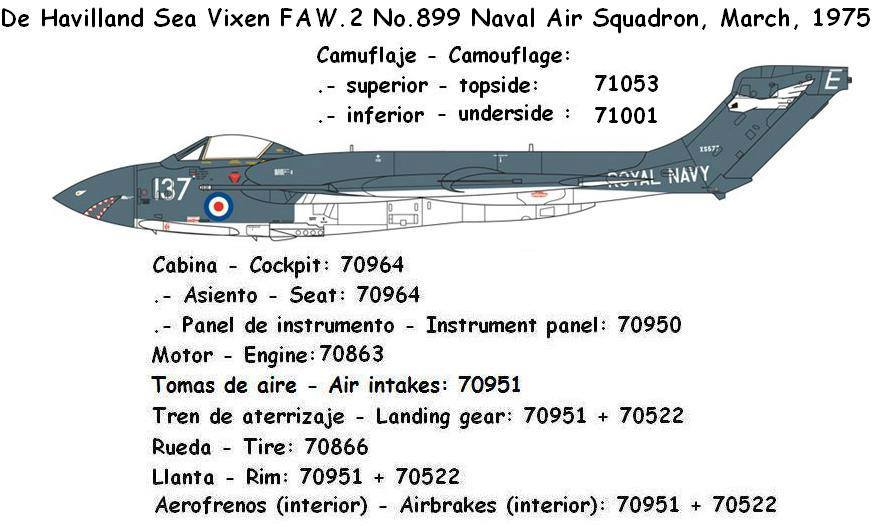 DeHavilland Sea Vixen