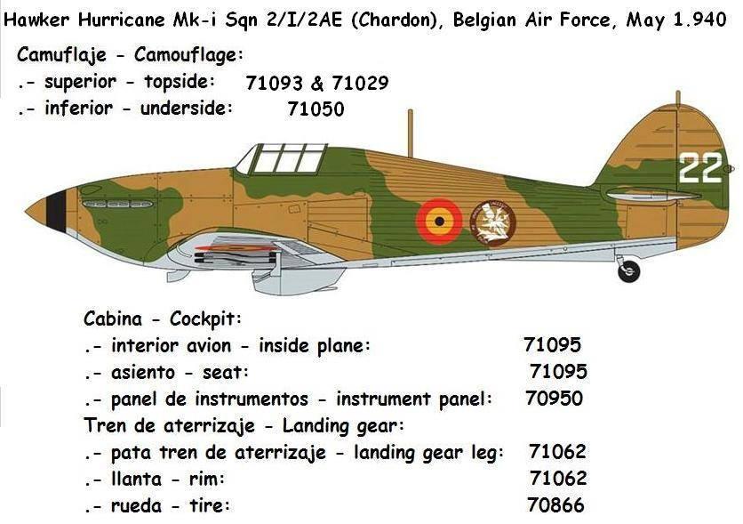 Hawker Hurricane Mk-I