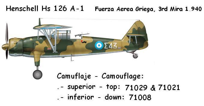 Henschell Hs126 Fuerza Aerea Griega