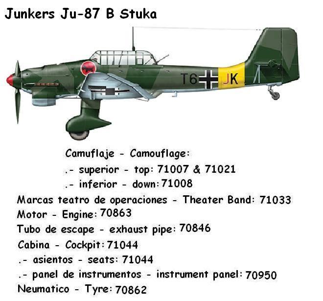 junkers JU-87B Stuka