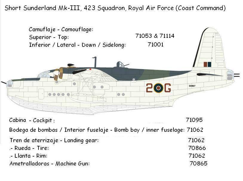 short sunderland Mk-III