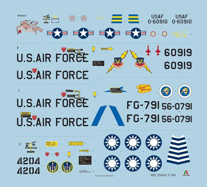 Segunda hoja de calcas de la maqueta de Italeri del F-104 a 1/32