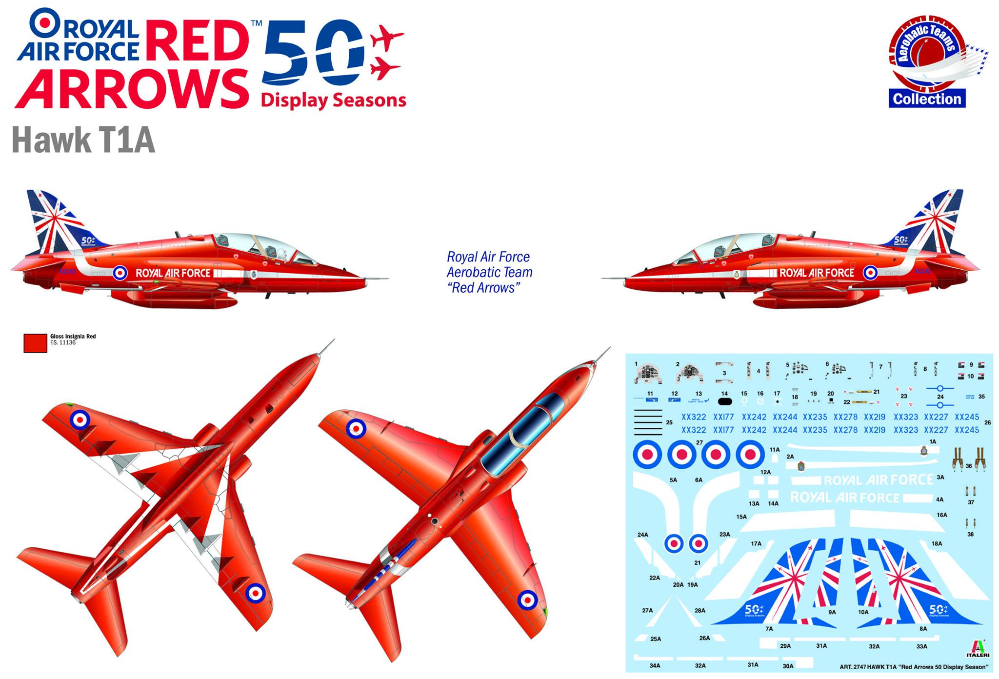 Maqueta Red Arrows Italeri