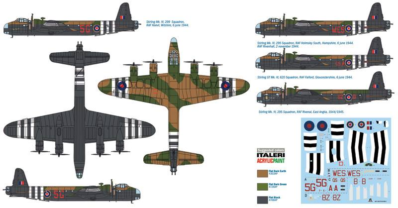 Colores y calcas maqueta Short Stirling de Italeri